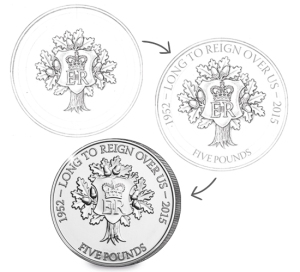 coin progression with arrows - The Story Behind the new Longest Reigning Monarch £5 Coin