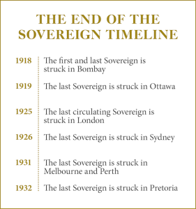 end of the sovereign 2 - 200 years of the Sovereign. Part V: The End of the Sovereign...