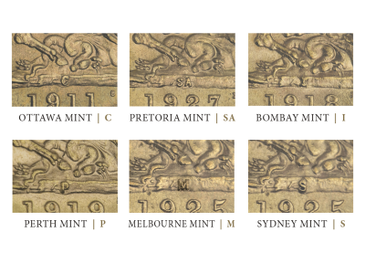 Gold Sovereign Mintmarks