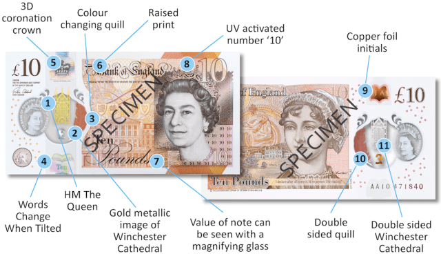 jane austen 10 pound note 21 - The Anatomy of the UK's NEW Polymer £10 Banknote...